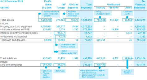 format of cash flow under companies act 2013 balance sheet format in excel sheet free download 2012
