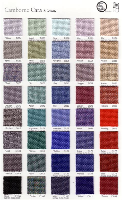 sofa upholstery fabric types images upholstery fabric