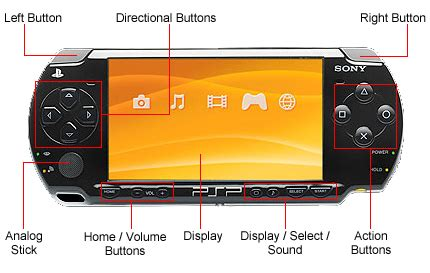 Exclusive Mini Joystick Mobile Controller For All Handphone Andro gizmo freak my 4 gadgets