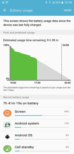 reset android battery usage android app testing for battery drain tips and tricks