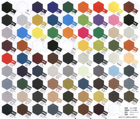toffeemilkshake co uk tamiya acrylic paint colour chart