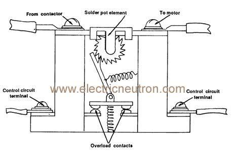 circuit breaker panel wiring diagram circuit automotive