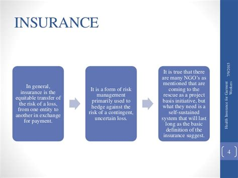 Brac Mba Cost by Health Insurance For Garments Worker