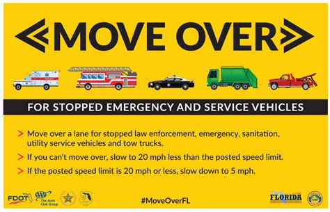 florida department of motor vehicles and highway safety state of florida department of highway safety and motor