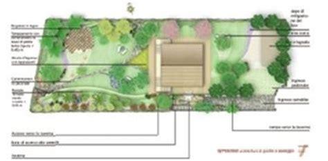 progetto piccolo giardino rettangolare progetto giardino fai da te quale giardino come fare