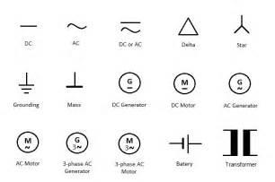 electric symbols alternative energy grid electronics industrial and symbols