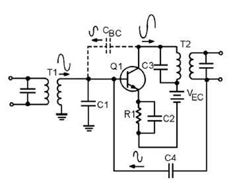 bipolar transistor rf lifier neutralization of rf lifiers