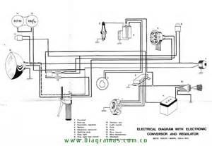diagramas de motocicletas archivos diagramas electr 243 nicos