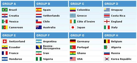 world cup groups world cup elimination of 16 and beyond 101