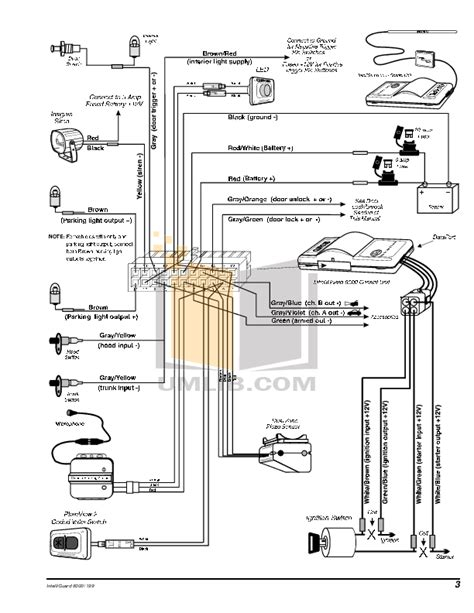 clifford matrix 1 wiring diagram wiring diagrams