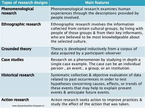 design evaluation definition introduction to research design