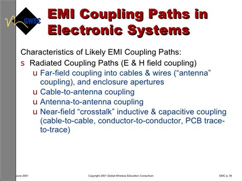 inductive coupling emc inductive coupling lightning 28 images induced voltage effects protecting led lighting from