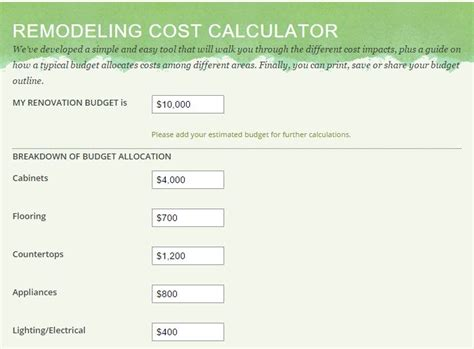 kitchen remodeling cost calculator green builders grp llc
