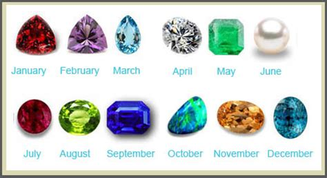 12 birthstones book covers
