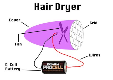 Diagram For Hair Dryer hair dryer diagram by thedevingreat on deviantart