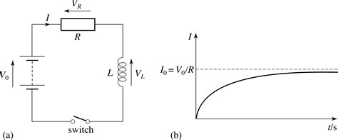 transient current through inductor pplato flap phys 5 4 ac circuits and electrical oscillations