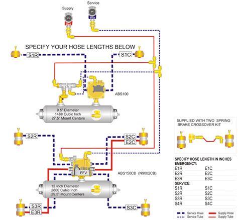 haldex plc wiring diagram 28 images haldex abs valve