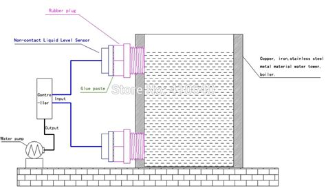 level switch diagram 20 wiring diagram images wiring