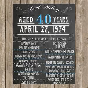 vintage 40th birthday decorations custom chalkboard printable birthday sign 40th
