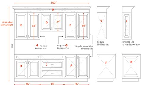 how to measure a kitchen for cabinets kitchen units of measure sarkem net resolution 338x550