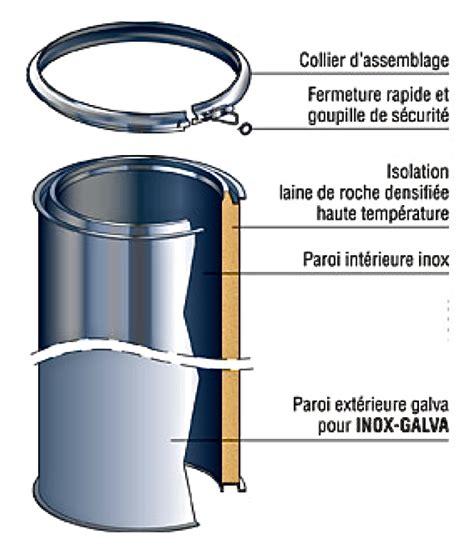conduit de cheminee inox conduit isol 233 inox galva