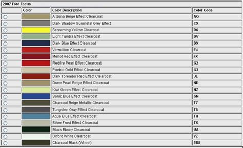 ford focus paint color codes ford focus forum ford