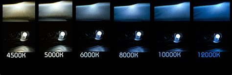 hid bulb colors seeing the the lowdown on hid headlights