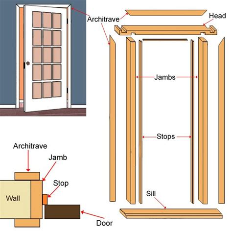 parts of an exterior door frame door frames