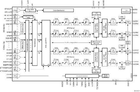 qmc floor plan qmc floor plan qmc floor plan 100 qmc floor plan nuclear