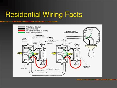 wiring diagram ground symbol wiring diagram with description