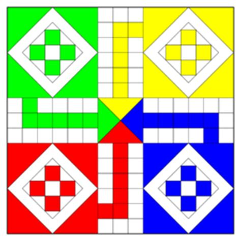 Home Yard Design by Ludo Board Game Wikipedia