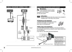 cable diagram connection parrot ck3100 user manual page 8 48