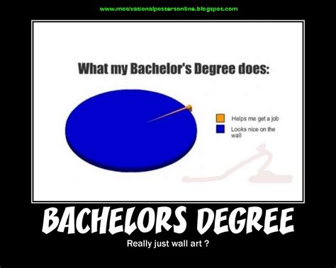 Bachelor S In Math Want Mba by I Want July 30th 2012