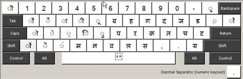 layout of devanagari keyboard some thoughts about the indic keyboard layouts