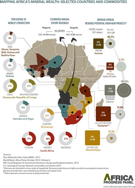 africa map resources africa resources map my