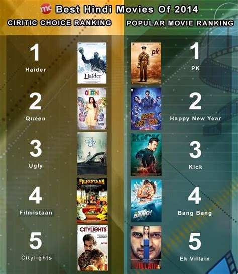 whats popular in 2014 best hindi movies of 2014 popular critic choice hindi