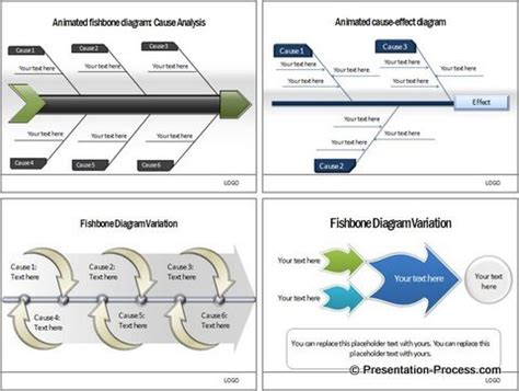 Vorlage Ishikawa Word 10 Creative Ways To Present Cause Effect Diagrams In Powerpoint Presentation Process