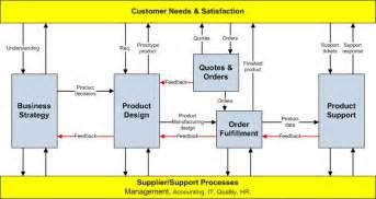 procedural manual template procedural manual template hr policies procedures