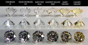 color and clarity of diamonds color chart clarity chart