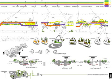 design competition for architects in india landscape architecture design competition ajith vs