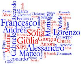 names for the name name cloud for italy 2010