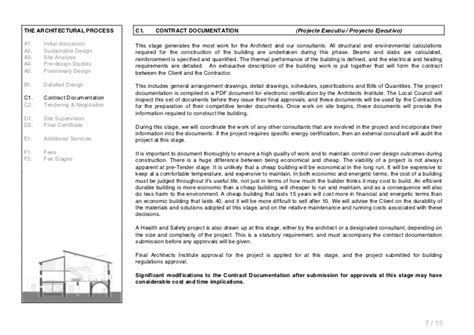 architects appointment letter template the architectural process