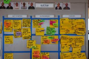 visual management blog 183 using information visualization
