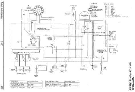 wiring diagram for 1991 polaris rxl 1992 indy 650 rxl