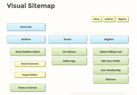 create beautiful sitemaps create beautiful sitemaps 28 images human thinking
