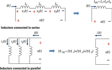 inductor in series and in parallel describe circuit inductors and compute their magnetic energy storage dummies