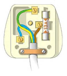 what is a plug electrical a plug is a way of connecting