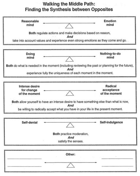 Self Acceptance Worksheets by Dbt Self Help Resources