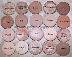 mac color cosmetic fashion mac eye shadow swatch