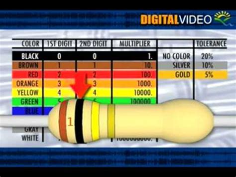 youtube color code resistor color code youtube